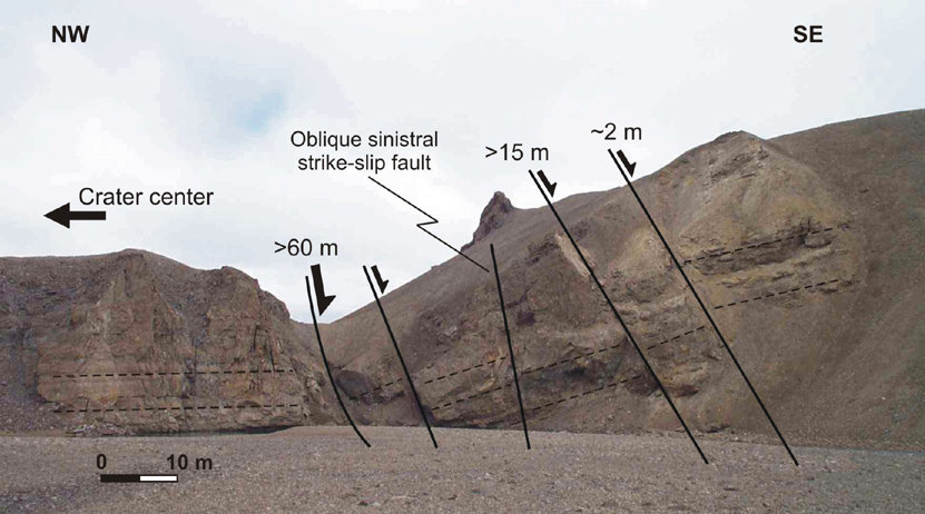 Annotated photograph of faults in the southeastern rim of Haughton (scale shown)