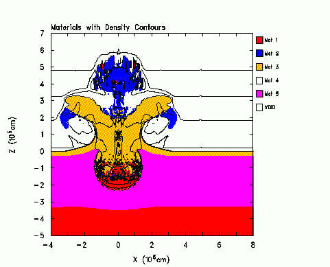 Modeling The Chicxulub Impact Event 65 Ma Planetary