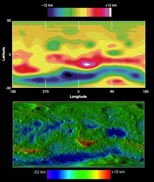 Sammenligning af Hubble og Vesta billeder