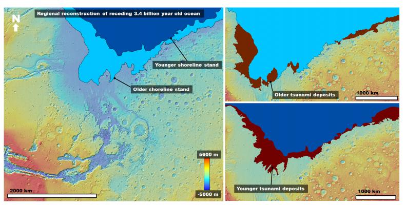 Left: Color-coded digital elevation model of the study area showing the two proposed shoreline levels of an early Mars ocean that existed approximately 3.4 billion years ago. Right: Areas covered by the documented tsunami events extending from these shorelines. Lead author Alexis Rodriguez created this figure.